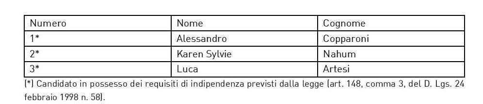 lista-1